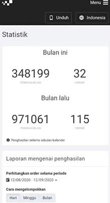 statistik maxim
