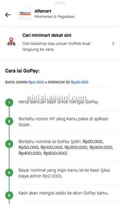 Maksimal Top Up Isi GoPay di Alfamart